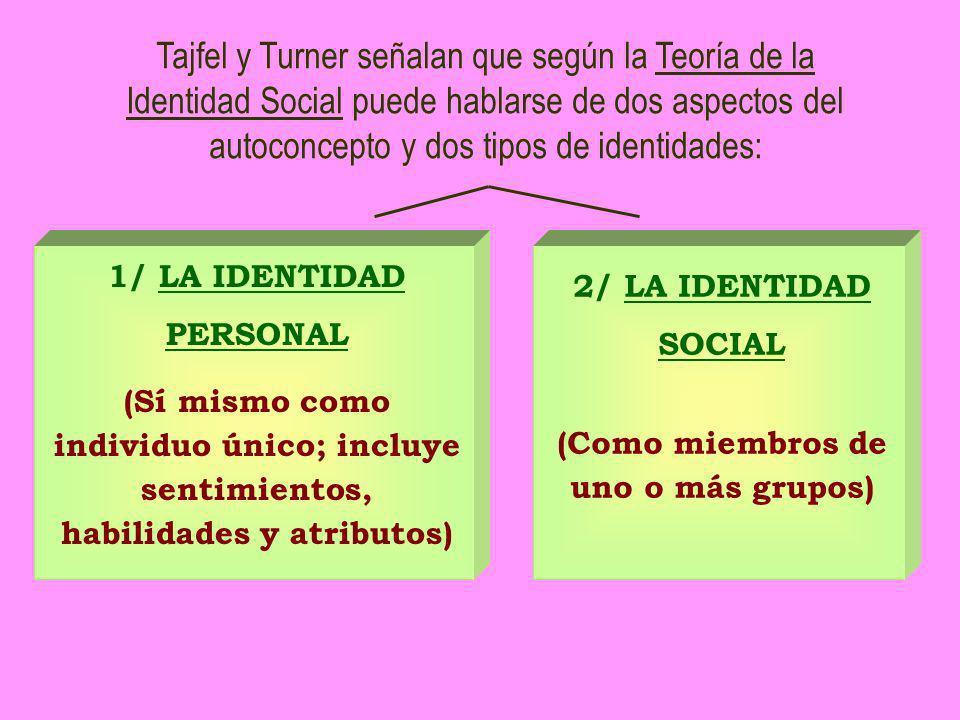 1/ LA IDENTIDAD PERSONAL (Sí mismo como individuo único; incluye sentimientos, habilidades y atributos) 2/ LA IDENTIDAD SOCIAL (Como miembros de uno o