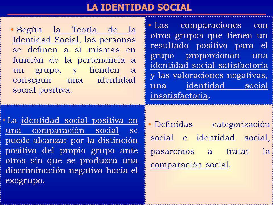 LA IDENTIDAD SOCIAL Según la Teoría de la Identidad Social, las personas se definen a sí mismas en función de la pertenencia a un grupo, y tienden a c