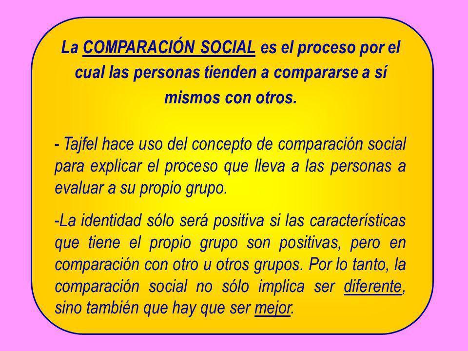 La COMPARACIÓN SOCIAL es el proceso por el cual las personas tienden a compararse a sí mismos con otros. - Tajfel hace uso del concepto de comparación