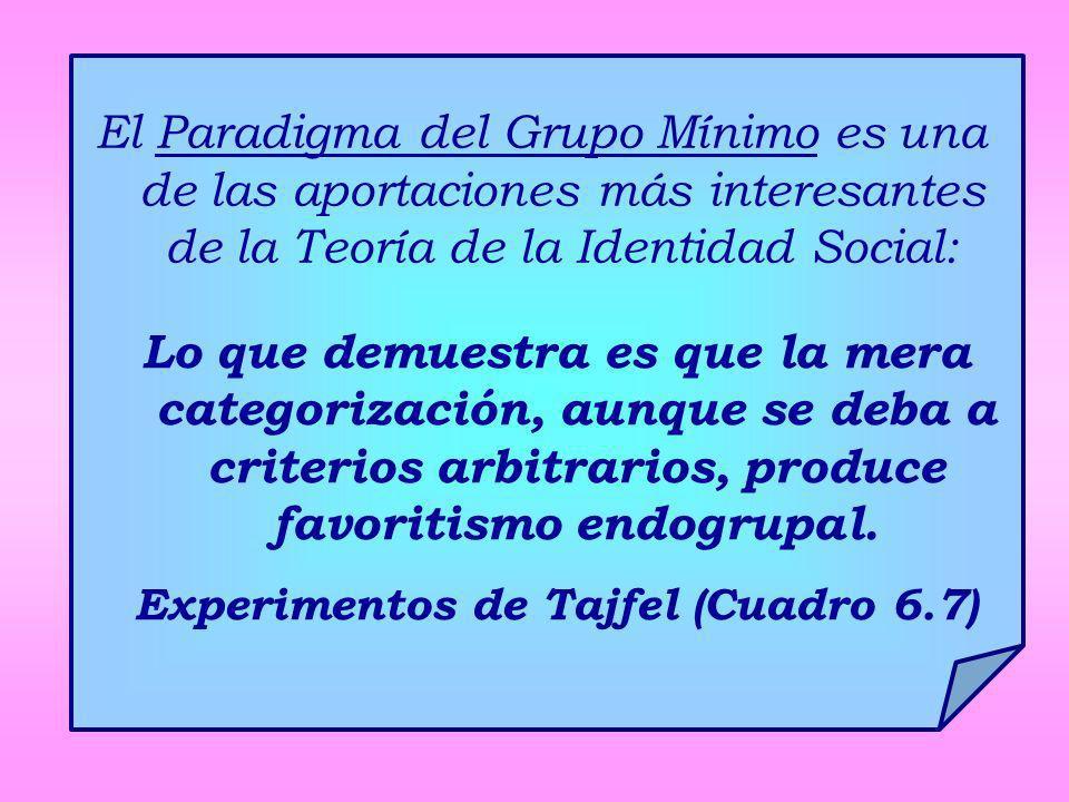 El Paradigma del Grupo Mínimo es una de las aportaciones más interesantes de la Teoría de la Identidad Social: Lo que demuestra es que la mera categor