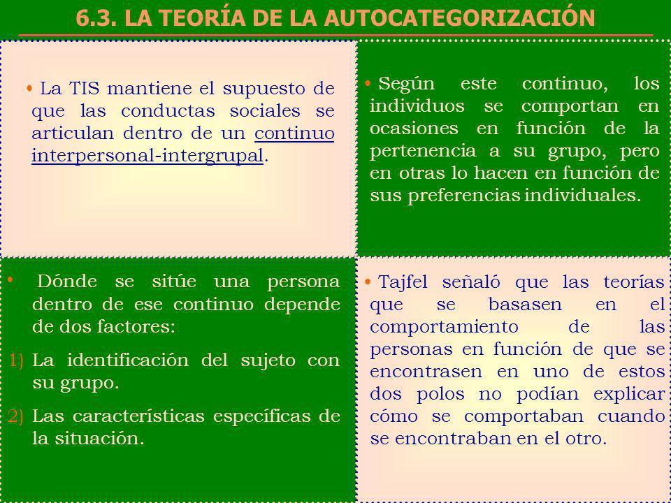 6.3. LA TEORÍA DE LA AUTOCATEGORIZACIÓN La TIS mantiene el supuesto de que las conductas sociales se articulan dentro de un continuo interpersonal-int