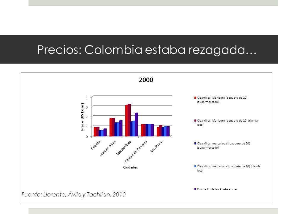 Precios: Colombia estaba rezagada… Fuente: Llorente, Ávila y Tachlian, 2010