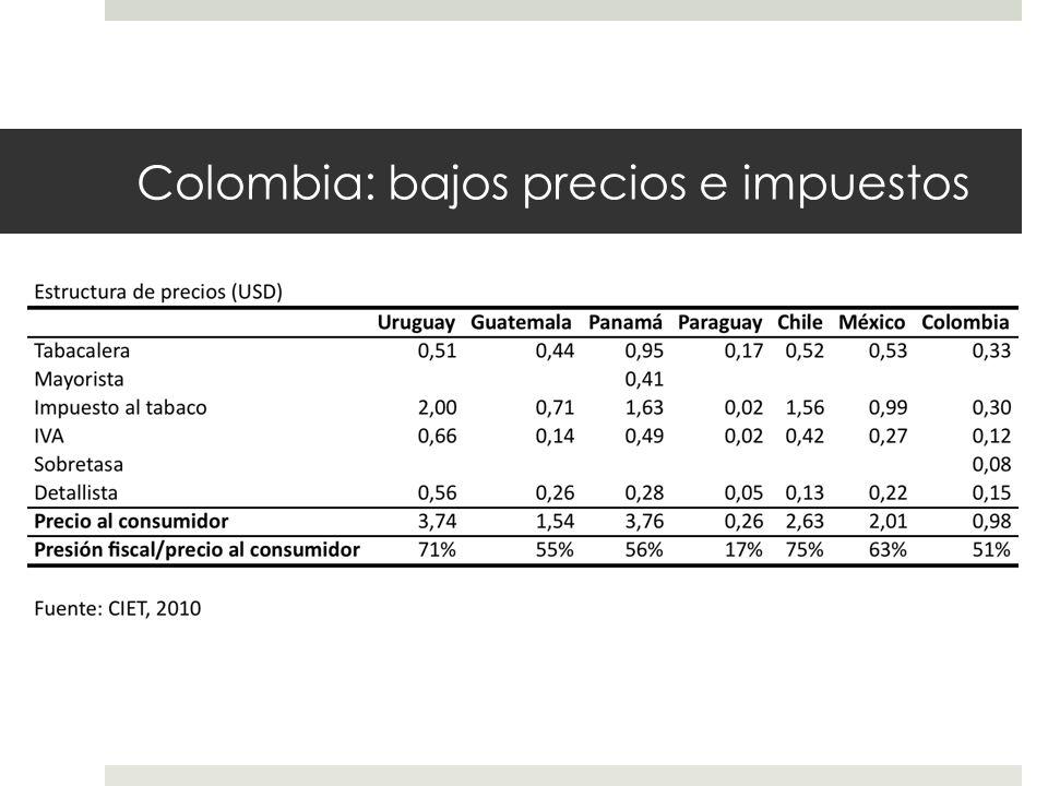 Colombia: bajos precios e impuestos