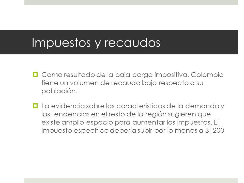 Impuestos y recaudos Como resultado de la baja carga impositiva, Colombia tiene un volumen de recaudo bajo respecto a su población. La evidencia sobre