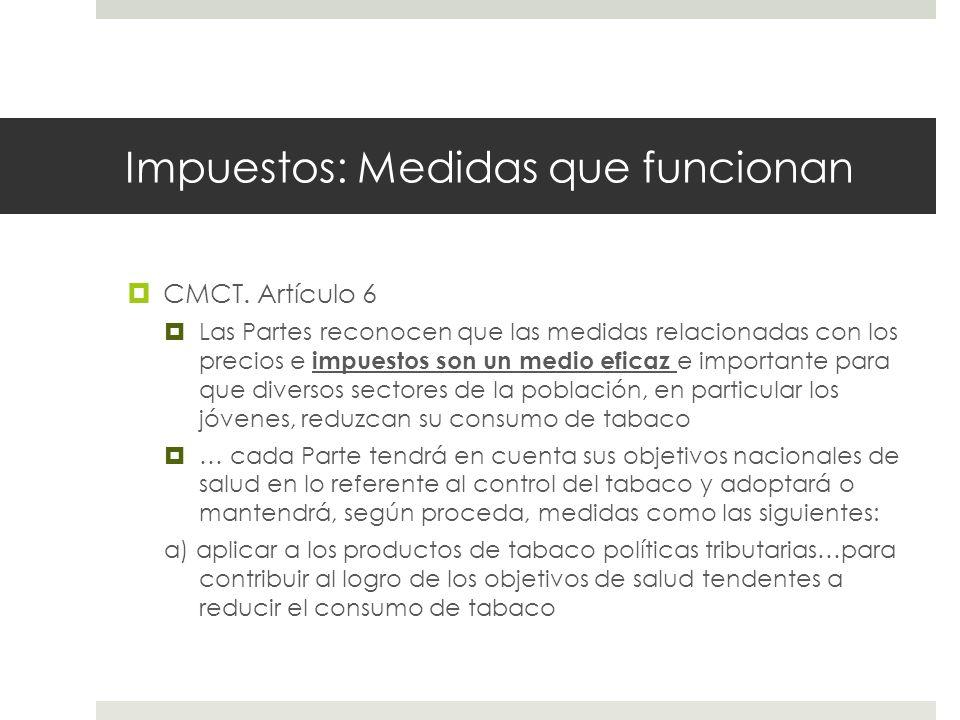 Precio real de los cigarrillos en Colombia IPC Cigarrillos/IPC total - Ene 2001 - jul 2010 Caída de -4,5% entre sep/2004 y jul/2010 Fuente: Cálculos del autor basados en información del IPC, DANE