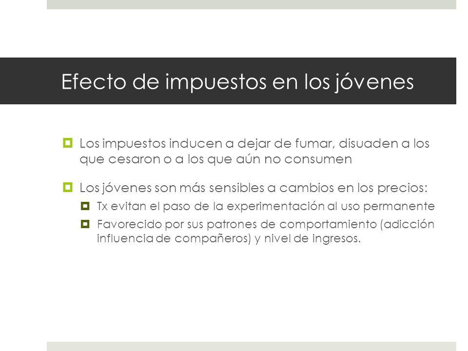 La carga impositiva en Colombia Fuente: CIET, 2010