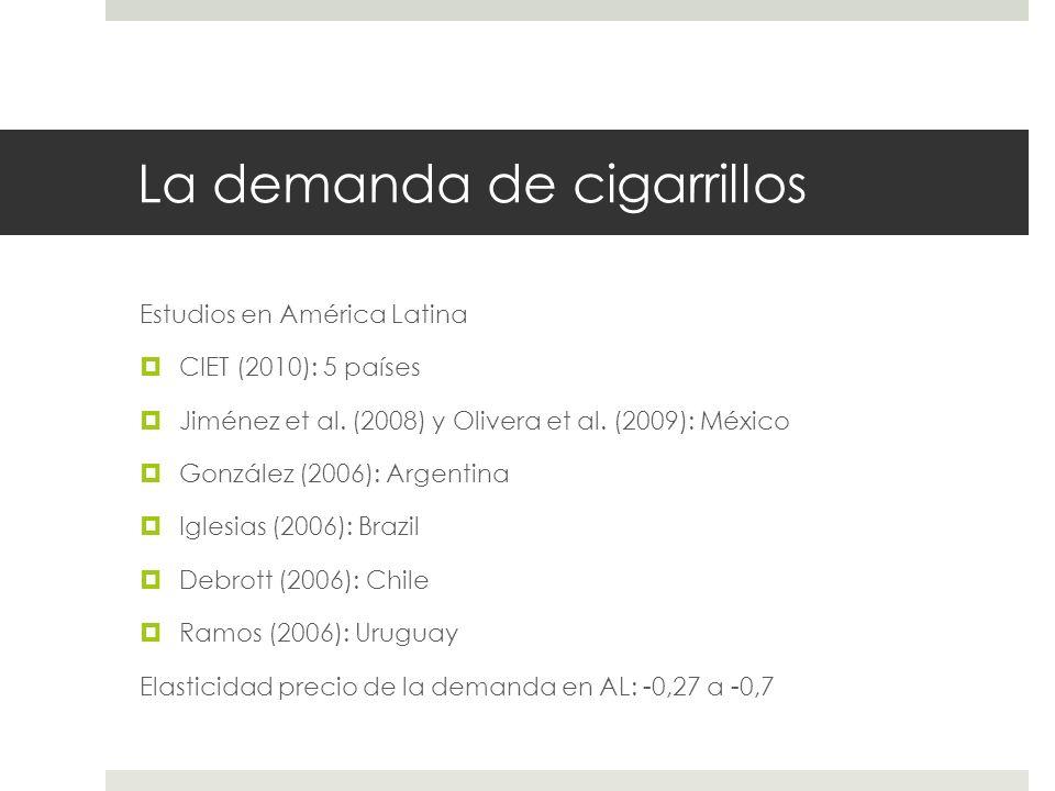 La demanda de cigarrillos Estudios en América Latina CIET (2010): 5 países Jiménez et al. (2008) y Olivera et al. (2009): México González (2006): Arge