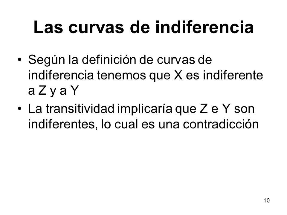 10 Las curvas de indiferencia Según la definición de curvas de indiferencia tenemos que X es indiferente a Z y a Y La transitividad implicaría que Z e Y son indiferentes, lo cual es una contradicción