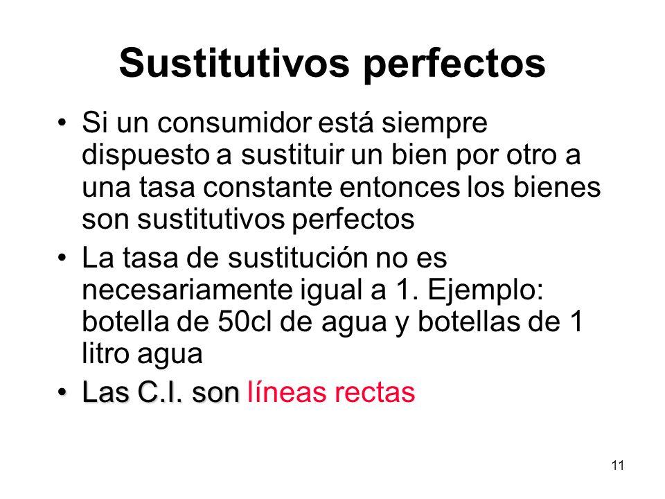 11 Sustitutivos perfectos Si un consumidor está siempre dispuesto a sustituir un bien por otro a una tasa constante entonces los bienes son sustitutivos perfectos La tasa de sustitución no es necesariamente igual a 1.