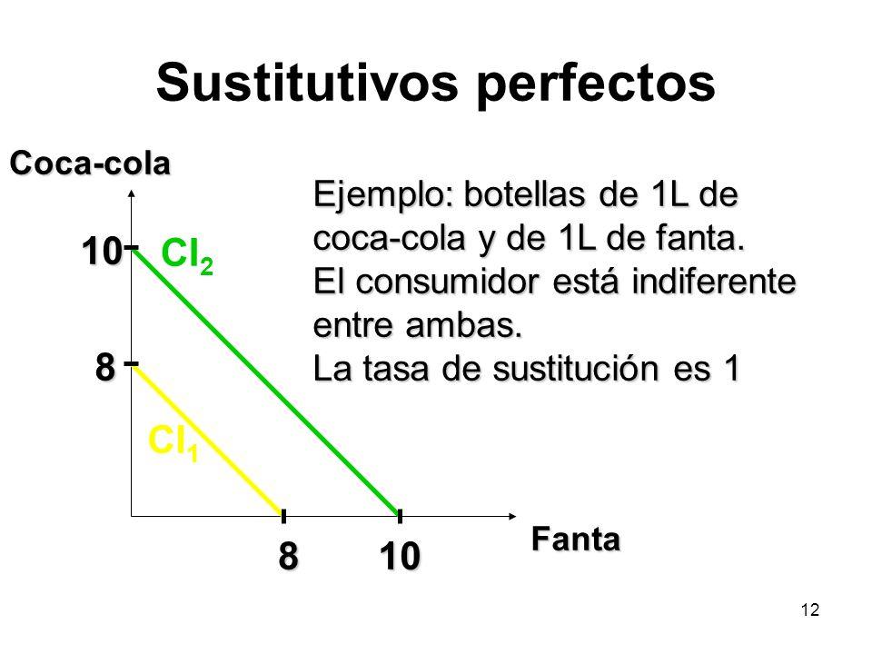 12 Sustitutivos perfectos Coca-cola Fanta 8 8 10 10 CI 2 CI 1 Ejemplo: botellas de 1L de coca-cola y de 1L de fanta.