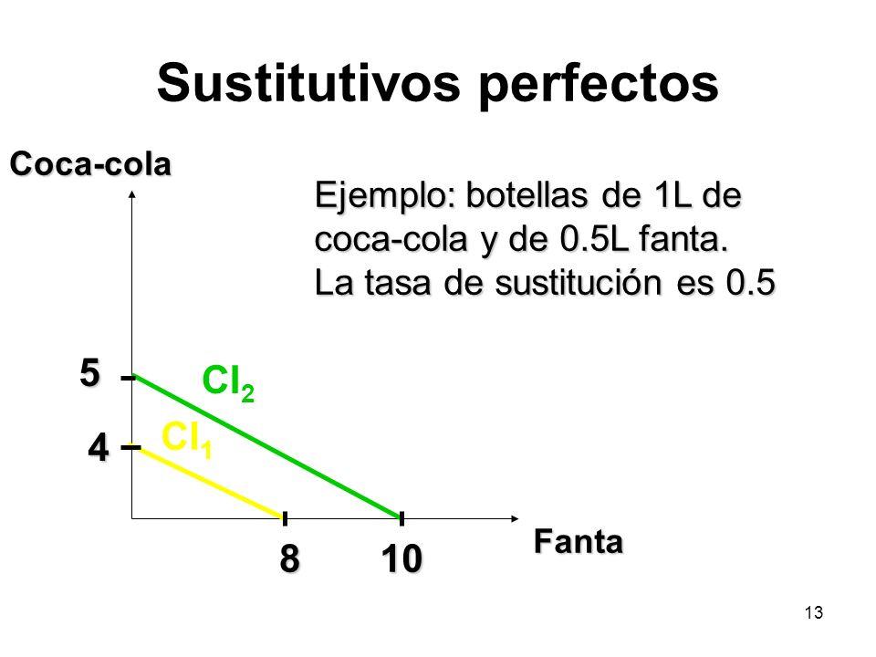 13 Sustitutivos perfectos Coca-cola Fanta 8 4 10 5 CI 2 CI 1 Ejemplo: botellas de 1L de coca-cola y de 0.5L fanta.