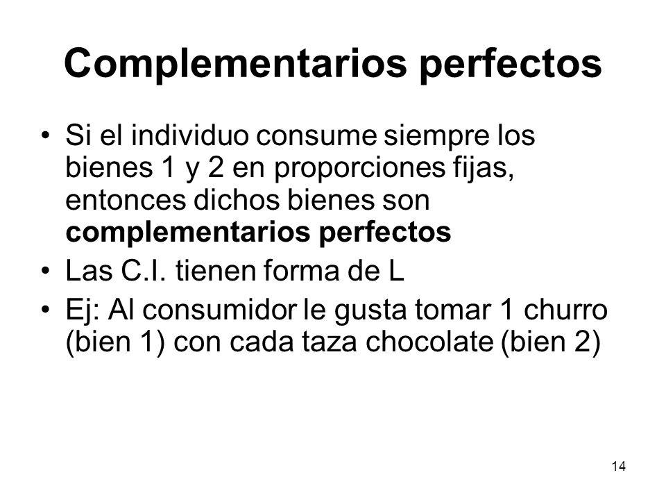 14 Complementarios perfectos Si el individuo consume siempre los bienes 1 y 2 en proporciones fijas, entonces dichos bienes son complementarios perfectos Las C.I.