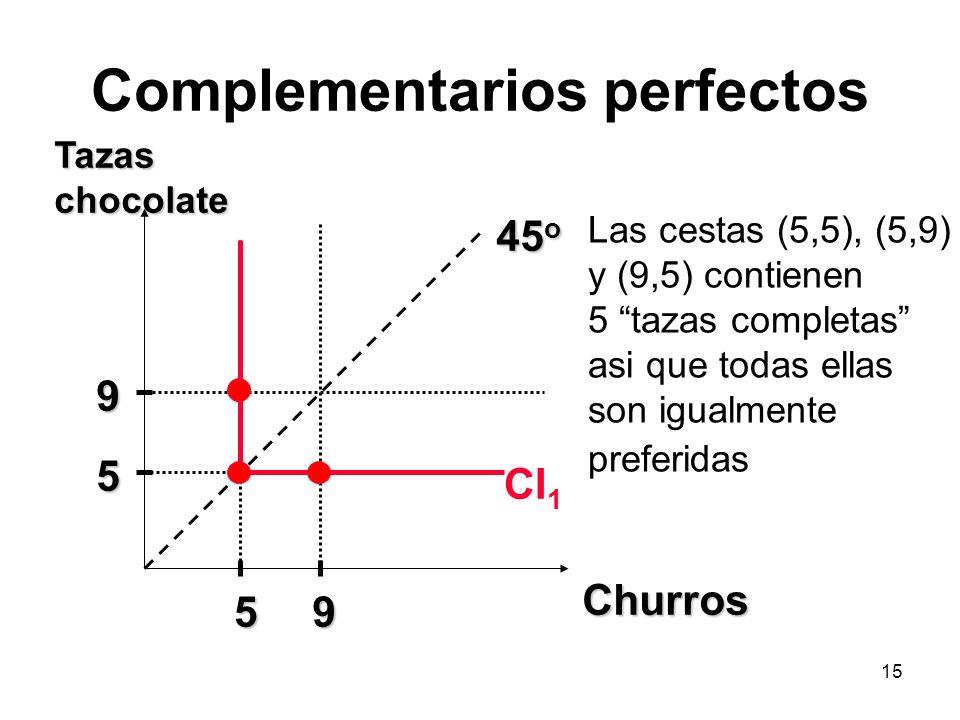 15 Complementarios perfectos Tazas chocolate Churros CI 1 45 o 5 9 59 Las cestas (5,5), (5,9) y (9,5) contienen 5 tazas completas asi que todas ellas son igualmente preferidas