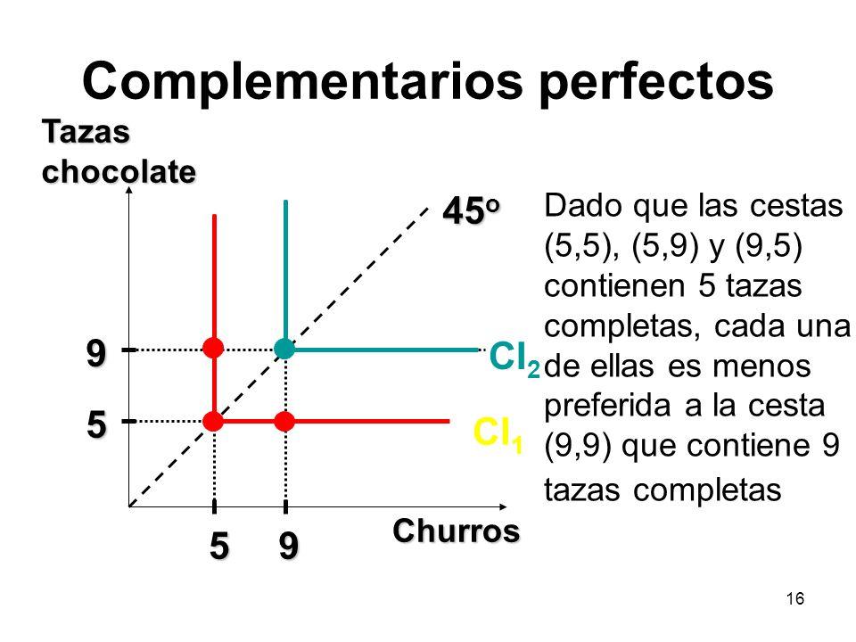 16 Complementarios perfectos Tazaschocolate CI 2 CI 1 45 o 5 9 59 Dado que las cestas (5,5), (5,9) y (9,5) contienen 5 tazas completas, cada una de ellas es menos preferida a la cesta (9,9) que contiene 9 tazas completas Churros