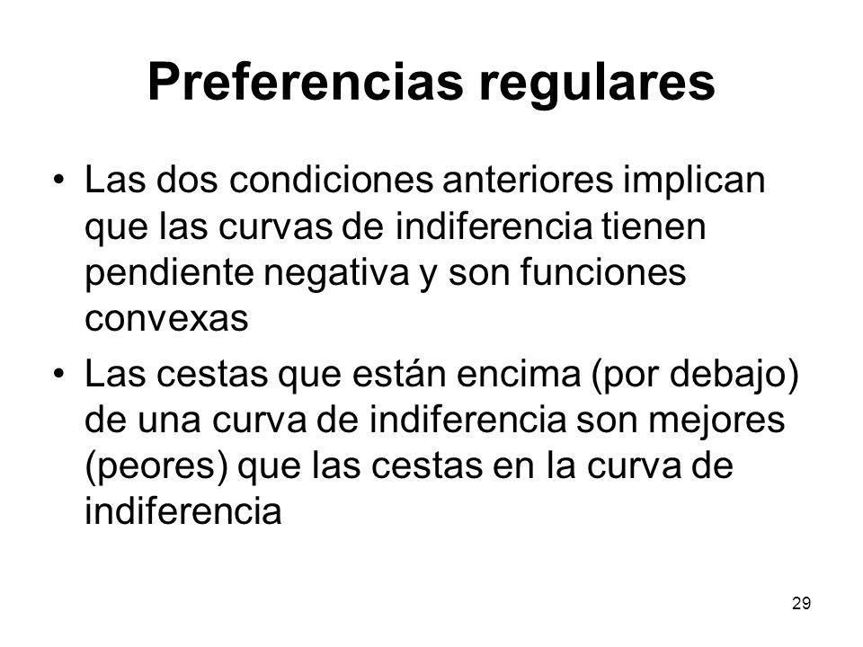29 Preferencias regulares Las dos condiciones anteriores implican que las curvas de indiferencia tienen pendiente negativa y son funciones convexas Las cestas que están encima (por debajo) de una curva de indiferencia son mejores (peores) que las cestas en la curva de indiferencia