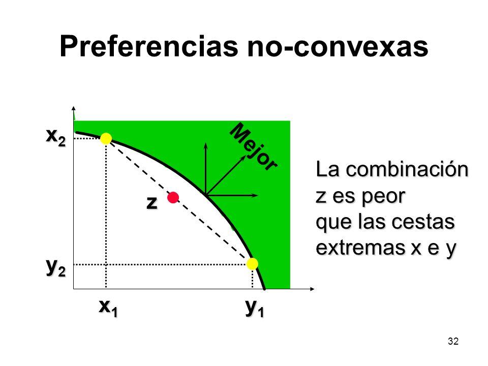 32 Preferencias no-convexas x2x2x2x2 y2y2y2y2 x1x1x1x1 y1y1y1y1 z Mejor La combinación z es peor que las cestas extremas x e y