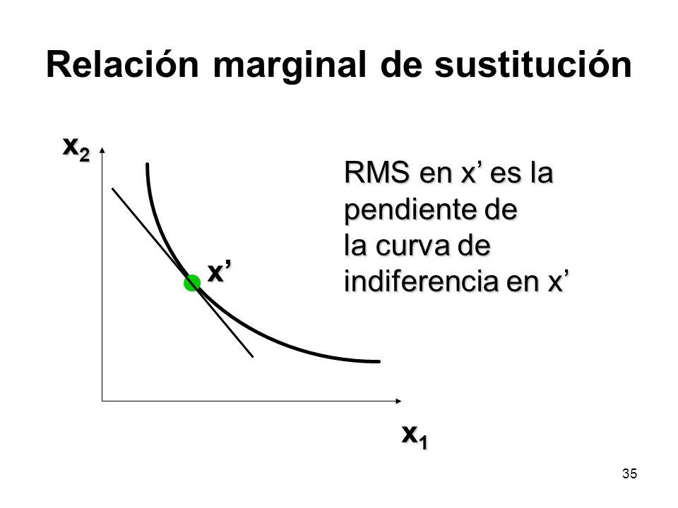 35 Relación marginal de sustitución x2x2x2x2 x1x1x1x1 x RMS en x es la pendiente de la curva de indiferencia en x