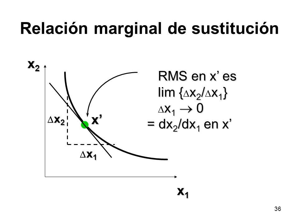 36 Relación marginal de sustitución x2x2x2x2 x1x1x1x1 RMS en x es lim {x 2 /x 1 } x 1 0 = dx 2 /dx 1 en x RMS en x es lim { x 2 / x 1 } x 1 0 = dx 2 /dx 1 en x x 2 x 1 x