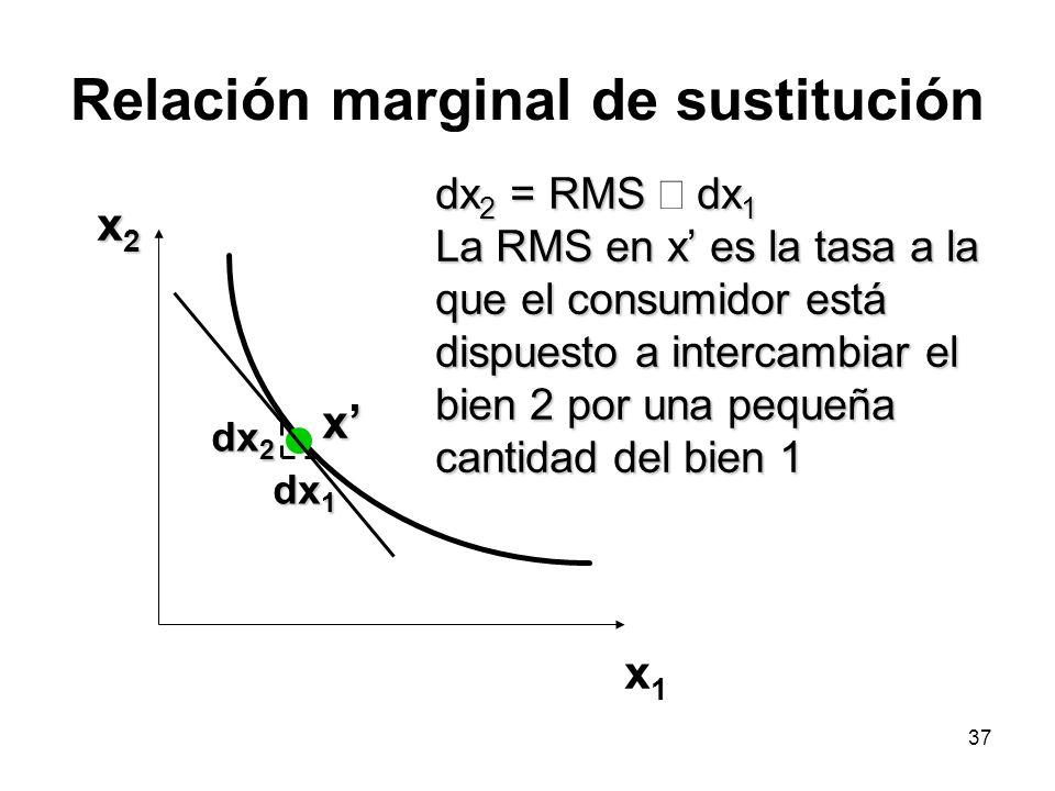37 Relación marginal de sustitución x2x2x2x2 x1x1 dx 2 dx 1 dx 2 = RMS dx 1 La RMS en x es la tasa a la que el consumidor está dispuesto a intercambiar el bien 2 por una pequeña cantidad del bien 1 x