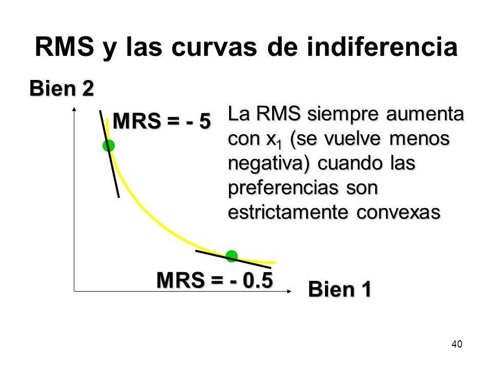 40 RMS y las curvas de indiferencia Bien 2 Bien 1 MRS = - 5 MRS = - 0.5 La RMS siempre aumenta con x 1 (se vuelve menos negativa) cuando las preferencias son estrictamente convexas