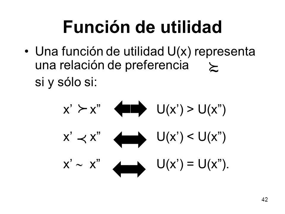 42 Función de utilidad Una función de utilidad U(x) representa una relación de preferencia si y sólo si: x x U(x) > U(x) x x U(x) < U(x) x x U(x) = U(x).