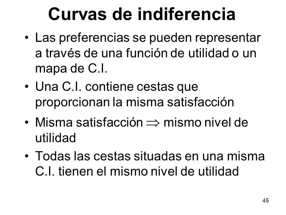 45 Curvas de indiferencia Las preferencias se pueden representar a través de una función de utilidad o un mapa de C.I.