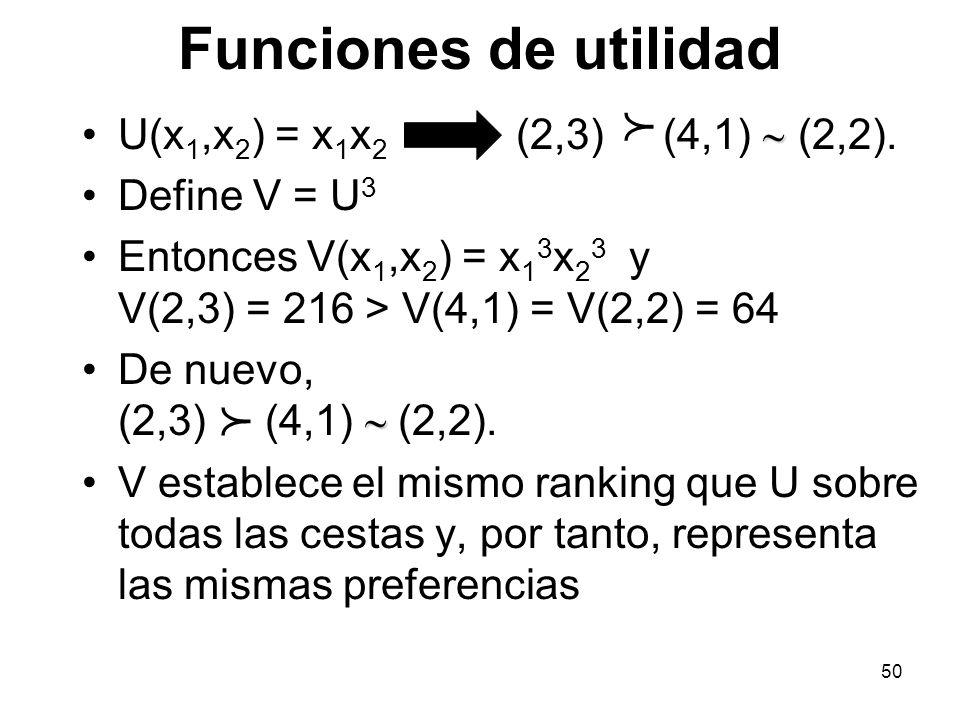 50 Funciones de utilidad U(x 1,x 2 ) = x 1 x 2 (2,3) (4,1) (2,2).