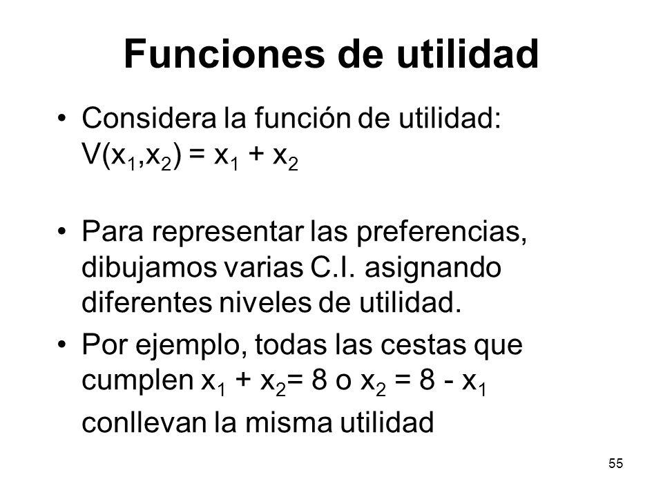 55 Funciones de utilidad Considera la función de utilidad: V(x 1,x 2 ) = x 1 + x 2 Para representar las preferencias, dibujamos varias C.I.