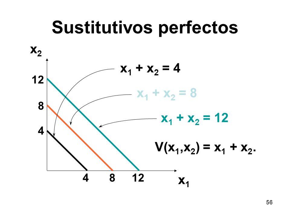 56 Sustitutivos perfectos 4 4 8 8 12 x1x1 x2x2 x 1 + x 2 = 4 x 1 + x 2 = 8 x 1 + x 2 = 12 V(x 1,x 2 ) = x 1 + x 2.