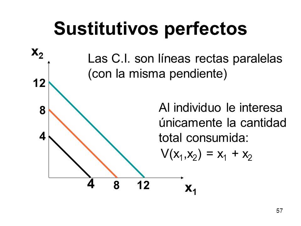 57 Sustitutivos perfectos 4 8 8 12 x1x1 x2x2 V(x 1,x 2 ) = x 1 + x 2 Las C.I.
