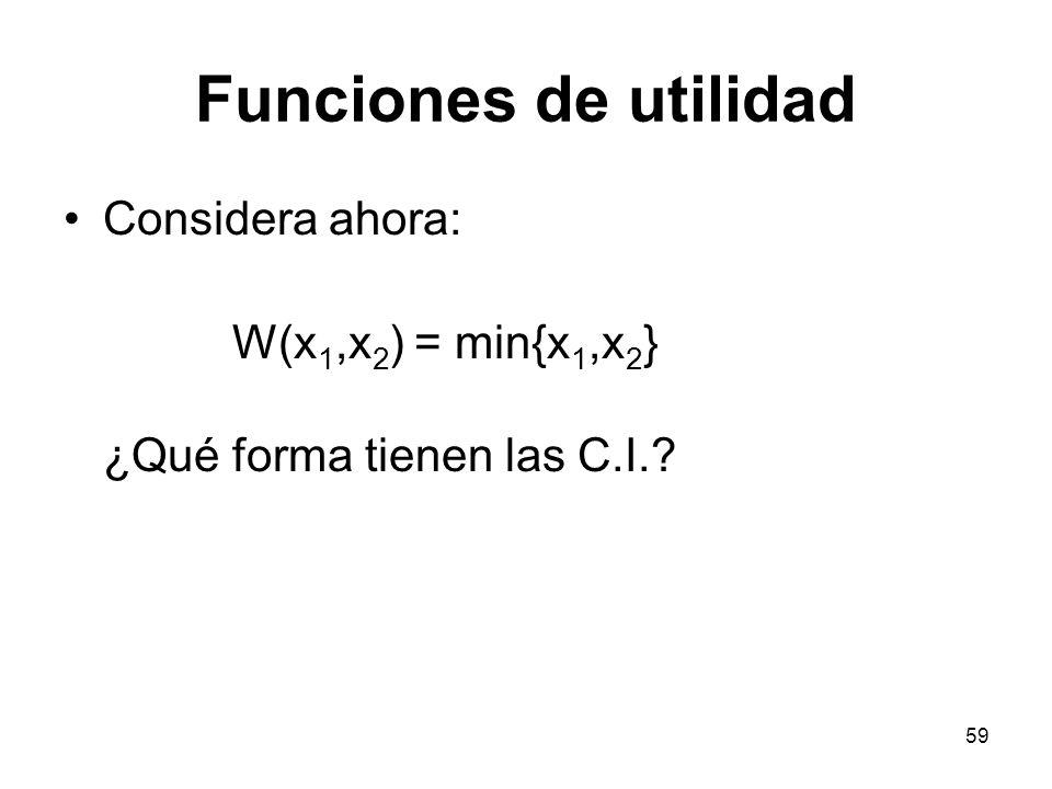 59 Funciones de utilidad Considera ahora: W(x 1,x 2 ) = min{x 1,x 2 } ¿Qué forma tienen las C.I.?