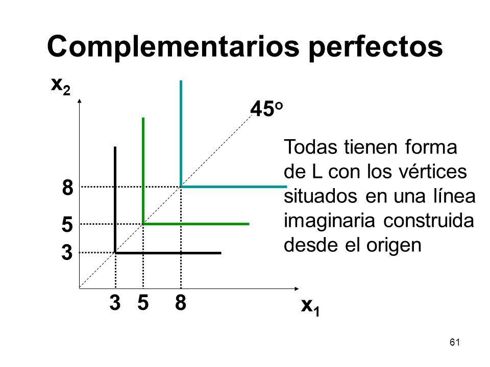 61 Complementarios perfectos x2x2 x1x1 45 o 3 5 8 3 5 8 Todas tienen forma de L con los vértices situados en una línea imaginaria construida desde el origen