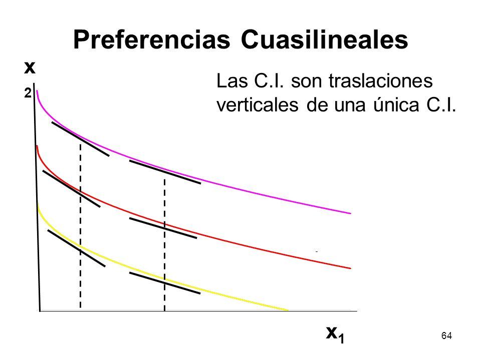 64 Preferencias Cuasilineales x2x2 x1x1 Las C.I. son traslaciones verticales de una única C.I.