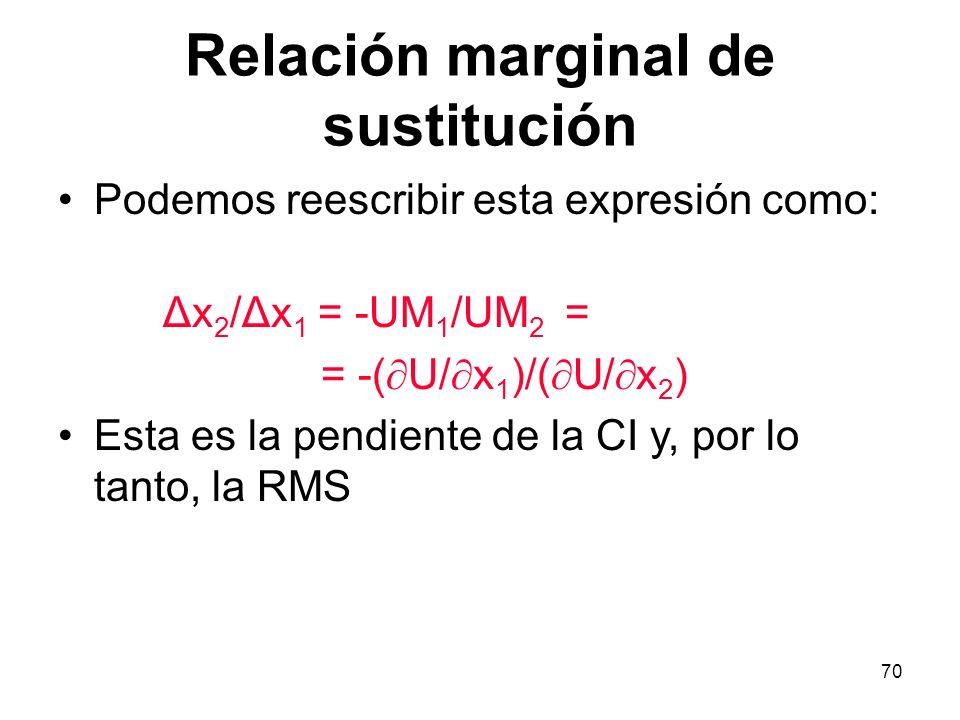 70 Relación marginal de sustitución Podemos reescribir esta expresión como: Δx 2 /Δx 1 = -UM 1 /UM 2 = = -( U/ x 1 )/( U/ x 2 ) Esta es la pendiente de la CI y, por lo tanto, la RMS