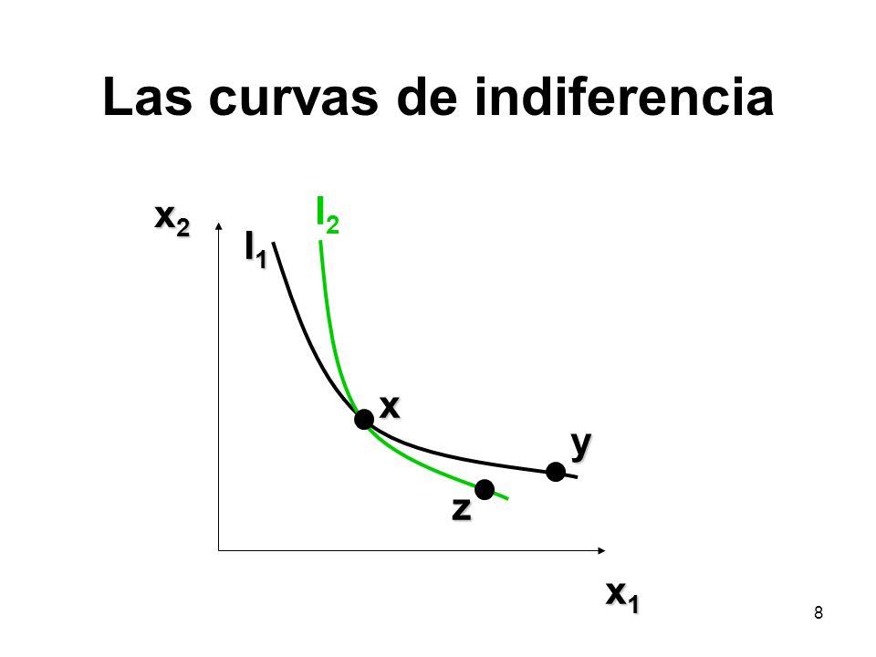 8 Las curvas de indiferencia x2x2x2x2 x1x1x1x1 x y z I1I1I1I1 I2I2