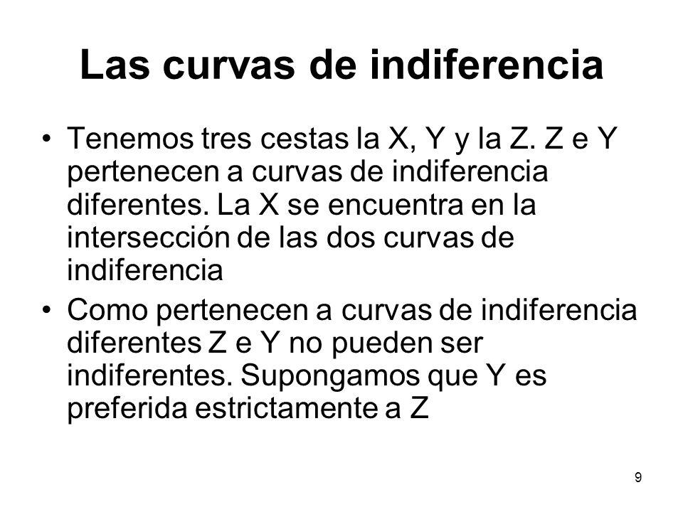 9 Tenemos tres cestas la X, Y y la Z.Z e Y pertenecen a curvas de indiferencia diferentes.
