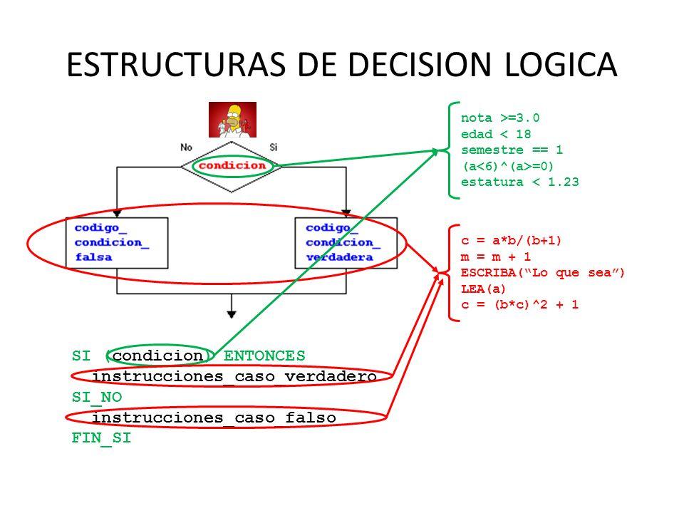 ESTRUCTURAS DE DECISION LOGICA SI (condicion) ENTONCES instrucciones_caso_verdadero SI_NO instrucciones_caso_falso FIN_SI nota >=3.0 edad < 18 semestr