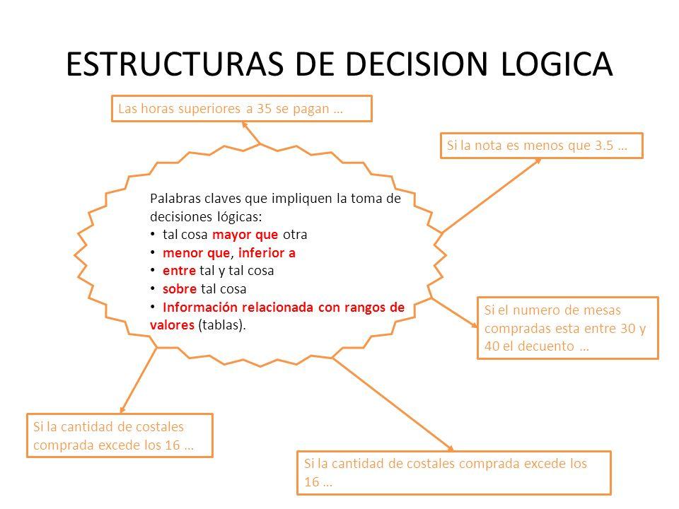 ESTRUCTURAS DE DECISION LOGICA Palabras claves que impliquen la toma de decisiones lógicas: tal cosa mayor que otra menor que, inferior a entre tal y