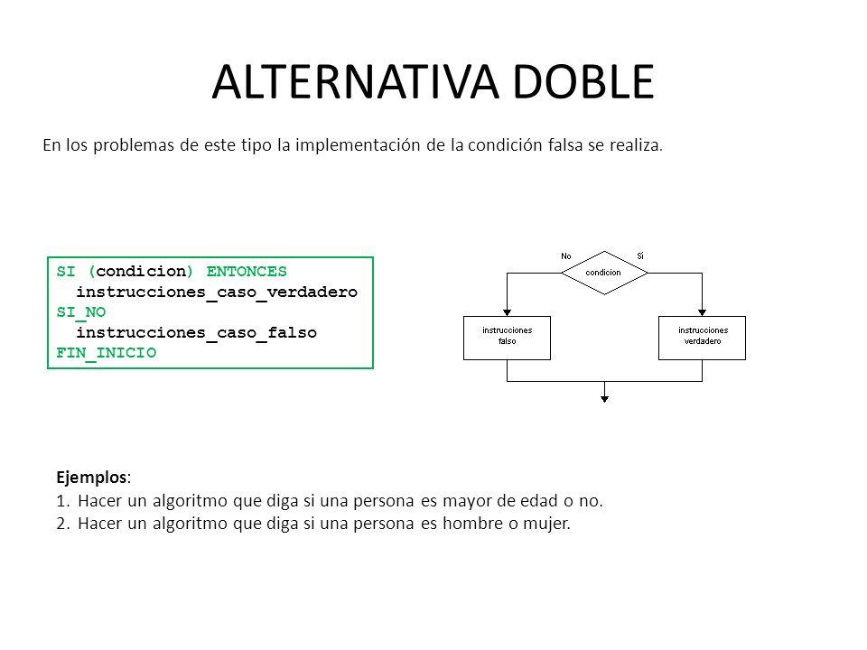 ALTERNATIVA DOBLE En los problemas de este tipo la implementación de la condición falsa se realiza. Ejemplos: 1.Hacer un algoritmo que diga si una per