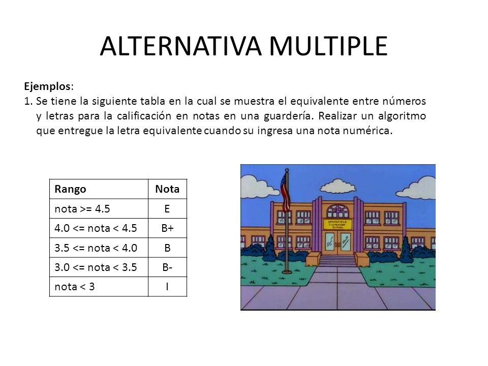 ALTERNATIVA MULTIPLE Ejemplos: 1.Se tiene la siguiente tabla en la cual se muestra el equivalente entre números y letras para la calificación en notas