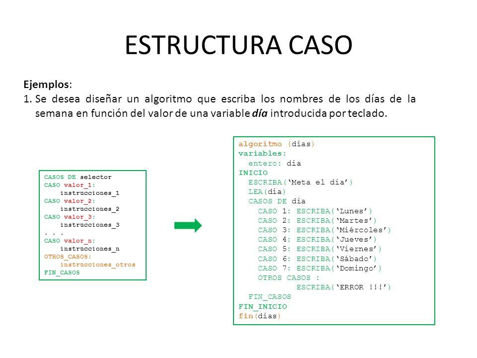 ESTRUCTURA CASO Ejemplos: 1.Se desea diseñar un algoritmo que escriba los nombres de los días de la semana en función del valor de una variable día in