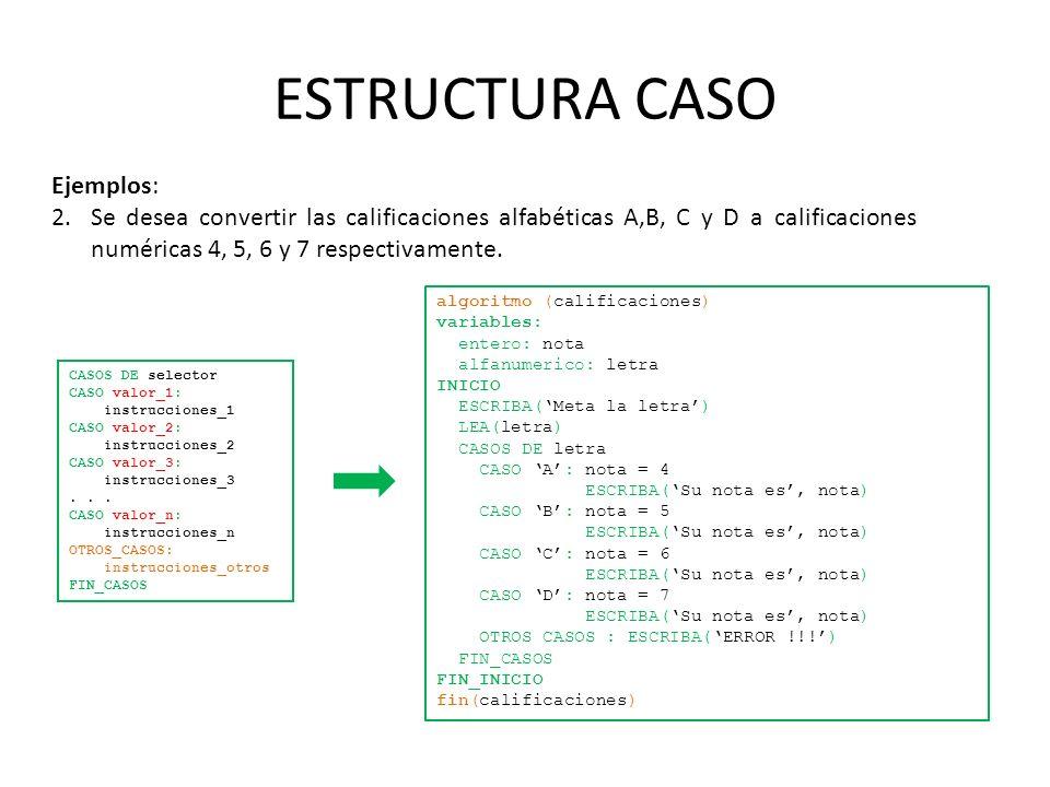 ESTRUCTURA CASO Ejemplos: 2.Se desea convertir las calificaciones alfabéticas A,B, C y D a calificaciones numéricas 4, 5, 6 y 7 respectivamente. algor