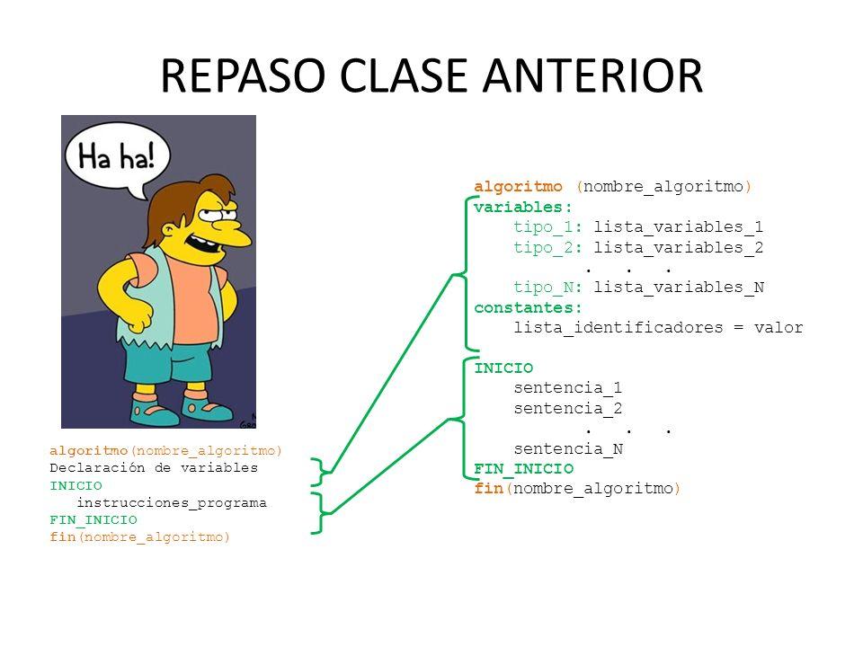 REPASO CLASE ANTERIOR algoritmo(nombre_algoritmo) Declaración de variables INICIO instrucciones_programa FIN_INICIO fin(nombre_algoritmo) algoritmo (n