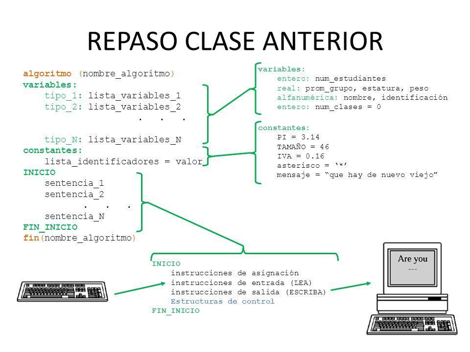 REPASO CLASE ANTERIOR algoritmo (nombre_algoritmo) variables: tipo_1: lista_variables_1 tipo_2: lista_variables_2... tipo_N: lista_variables_N constan