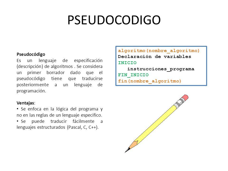 PSEUDOCODIGO algoritmo(nombre_algoritmo) Declaración de variables INICIO instrucciones_programa FIN_INICIO fin(nombre_algoritmo) Pseudocódigo Es un le