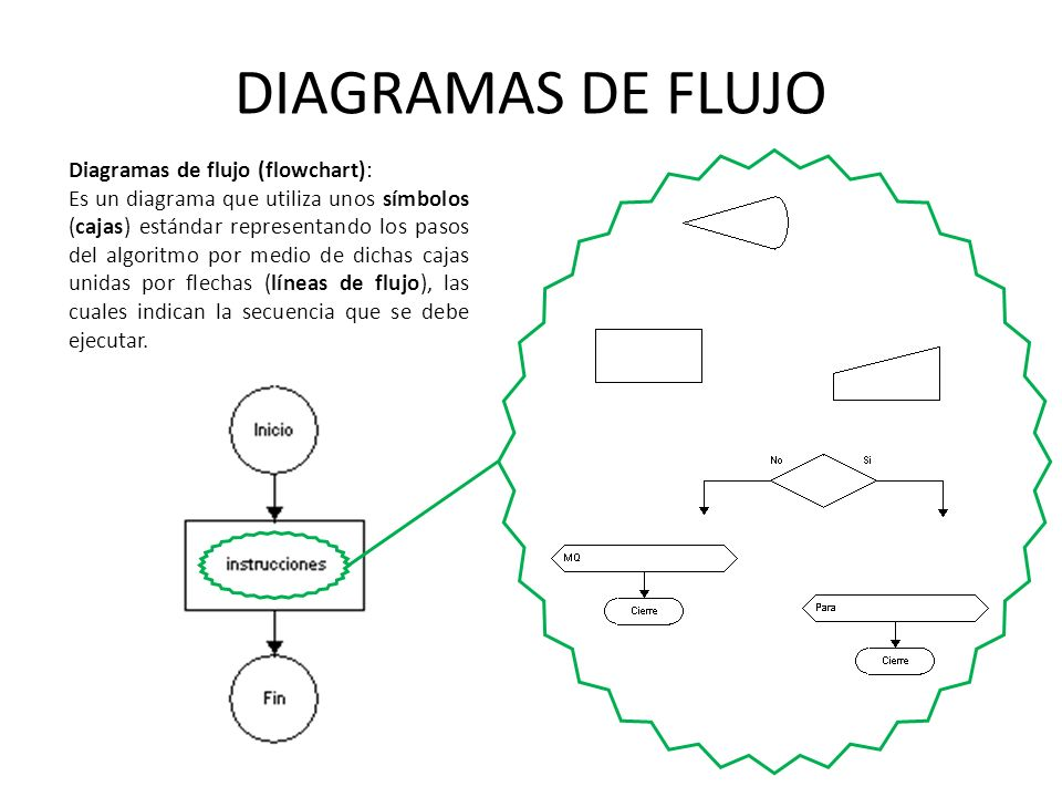 Titulo: Lógica de Programación.Autor: Efraín M. Oviedo.