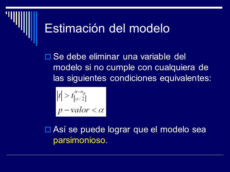 Estimación del modelo Se debe eliminar una variable del modelo si no cumple con cualquiera de las siguientes condiciones equivalentes: Así se puede lo