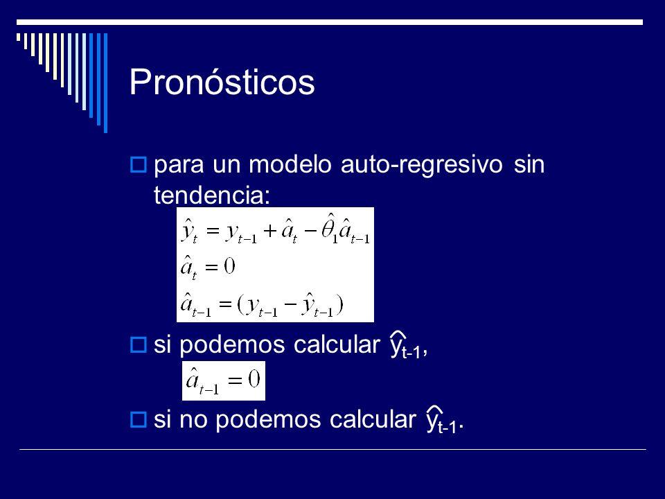 Pronósticos para un modelo auto-regresivo sin tendencia: si podemos calcular y t-1, si no podemos calcular y t-1.
