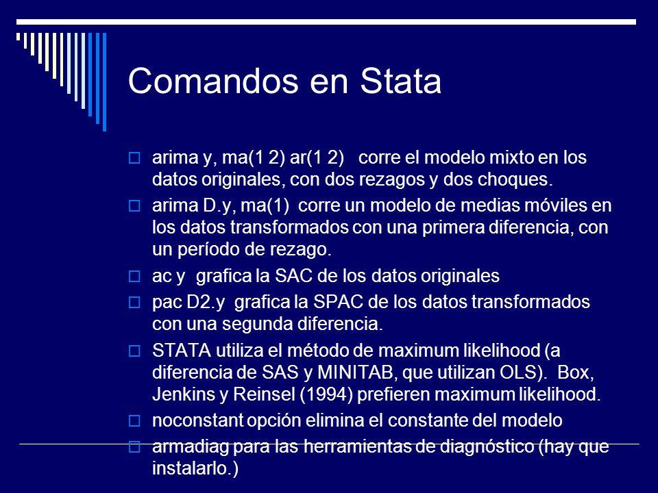 Comandos en Stata arima y, ma(1 2) ar(1 2) corre el modelo mixto en los datos originales, con dos rezagos y dos choques. arima D.y, ma(1) corre un mod