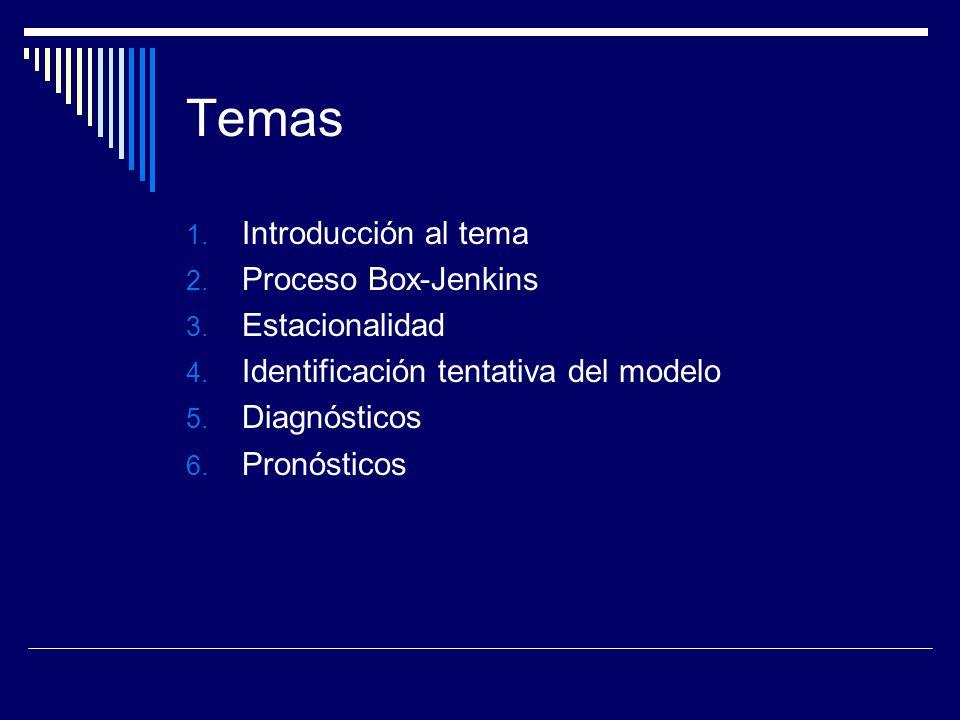 Temas 1. Introducción al tema 2. Proceso Box-Jenkins 3. Estacionalidad 4. Identificación tentativa del modelo 5. Diagnósticos 6. Pronósticos